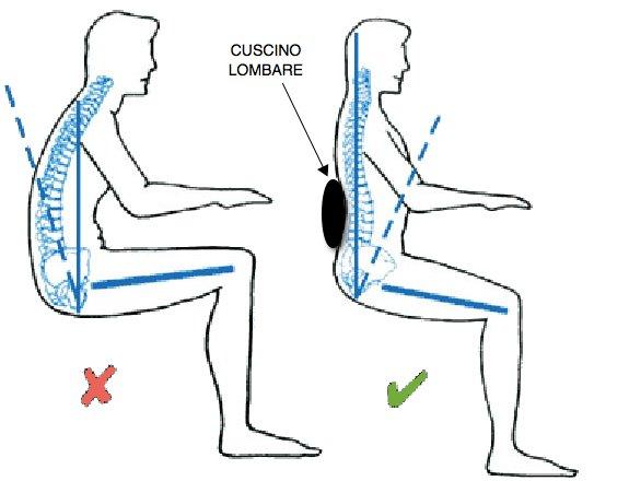 cuscino-lombare-e-postura